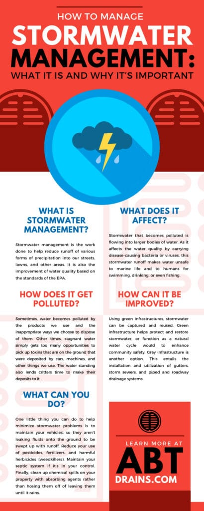 Stormwater Management Infographic